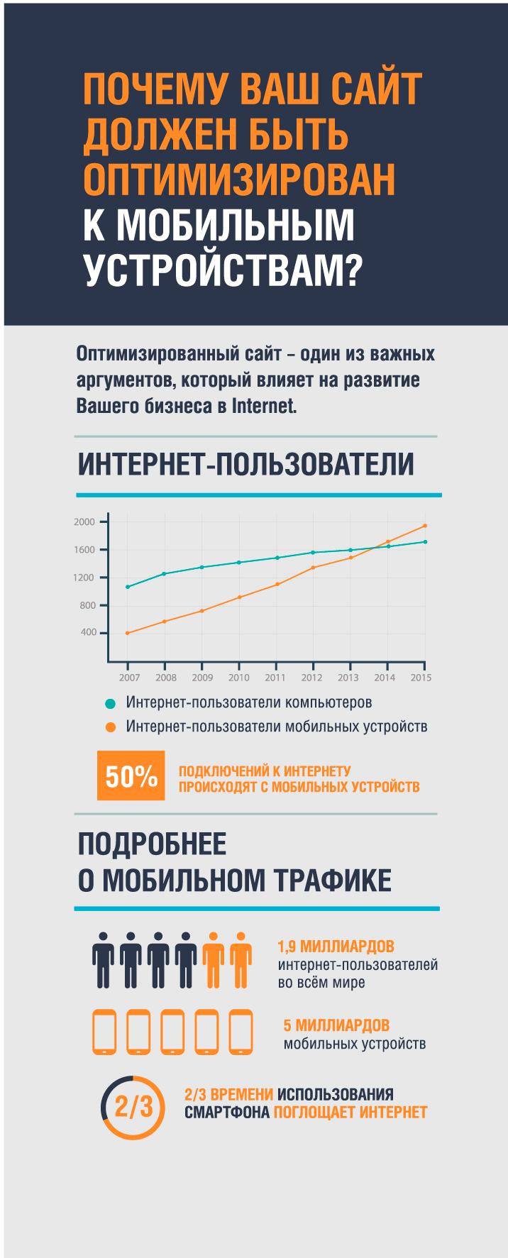 infographics_mobile_1