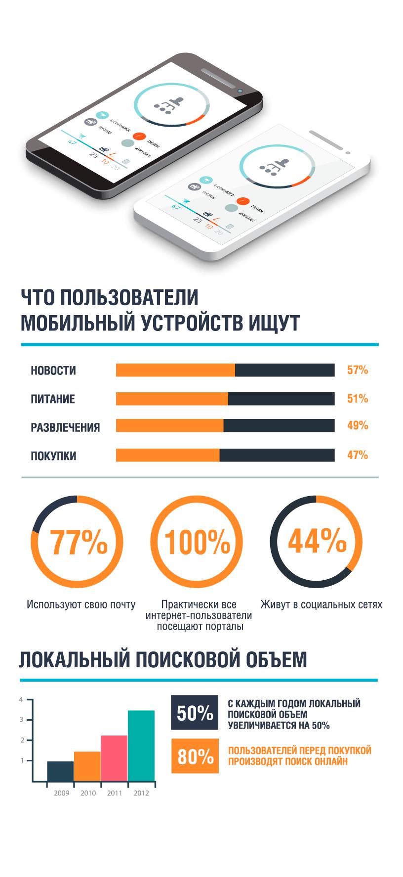infographics_mobile_2