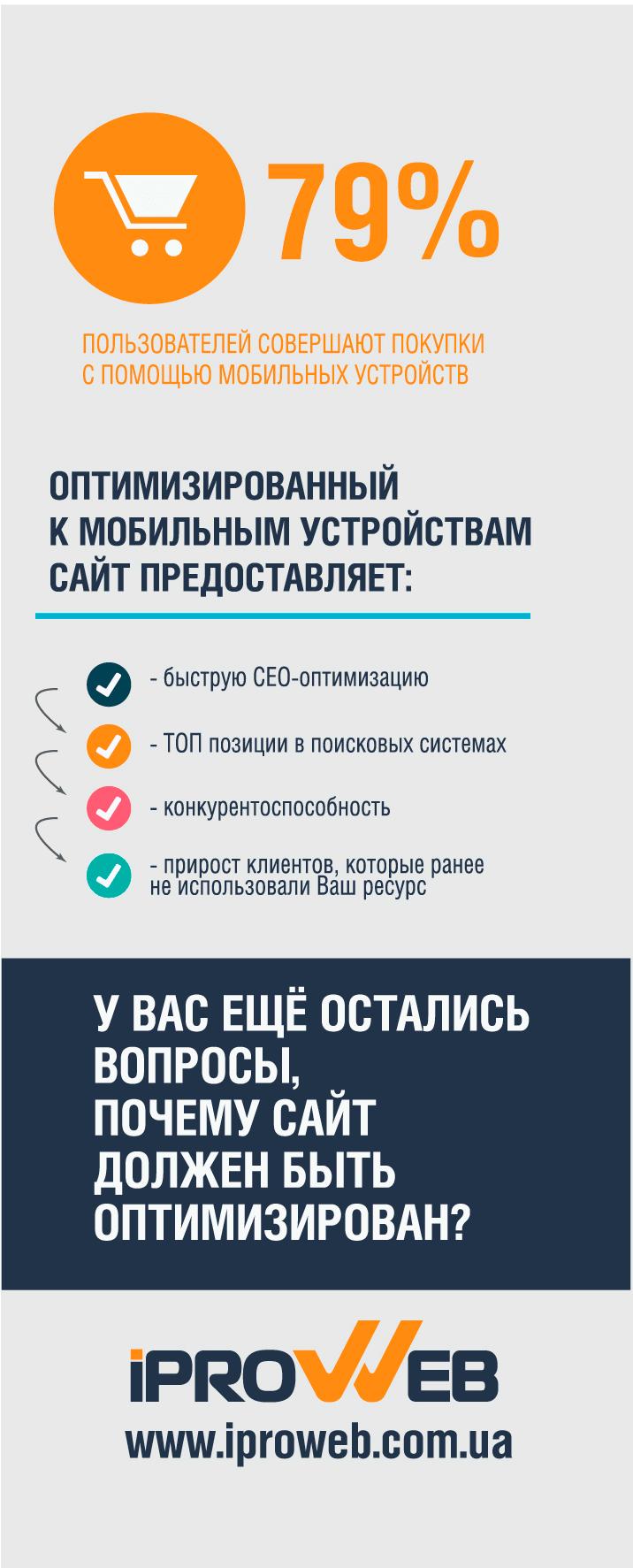 infographics_mobile_3